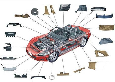 汽车配件焊接